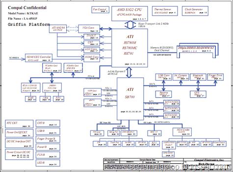 Toshiba Satellite A300 A300D A350D A355D - Compal LA-4581P Free Download Laptop Motherboard Schematics