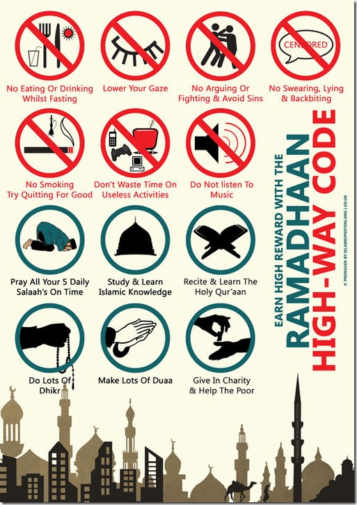 Ramadhan do's and don'ts Poster