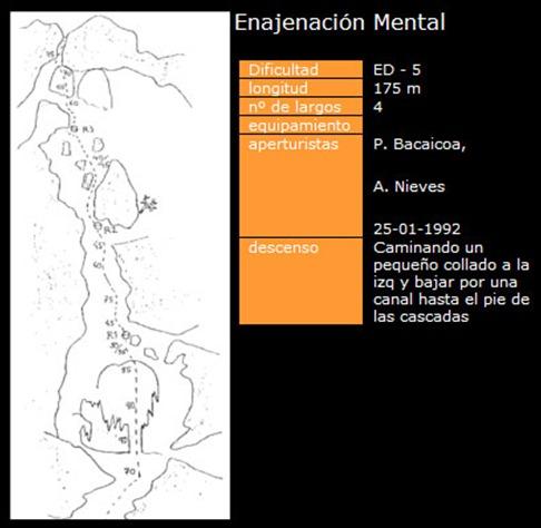 Canal Roya - Enajenacion Mental 175m ED WI5 85º (Guias de Jaca)