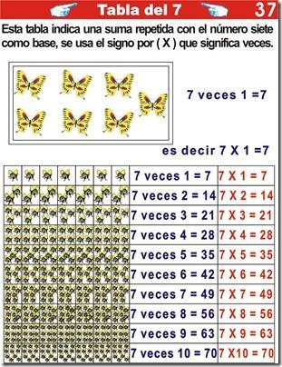 Explicación de la tabla del 7 para niños de primaria