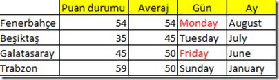 excel-data-siralama