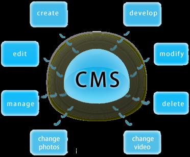 service-icon-cms