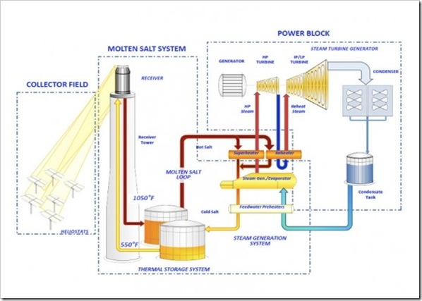 Rice-Solar-Project-CA-1-537x400