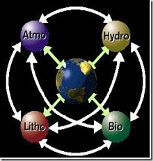 earth_system1