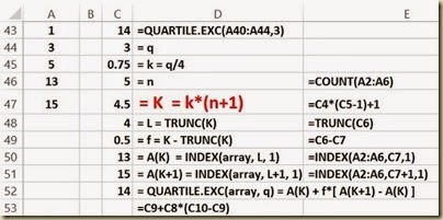 Ranking Functions in Excel - Excel Algorithm for QUARTILE.EXC()