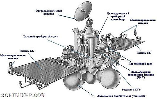 History-Phobos-1-2_img002