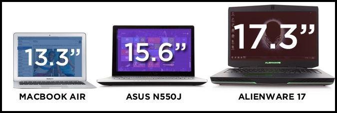 proper laptop screen size