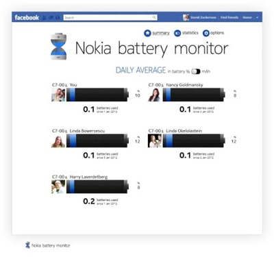 Nokia Battery Monitor 3 ahora es mas social
