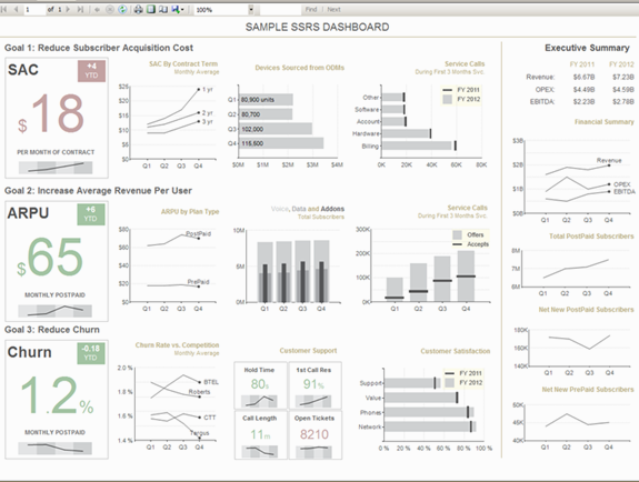 sample dashboard reports