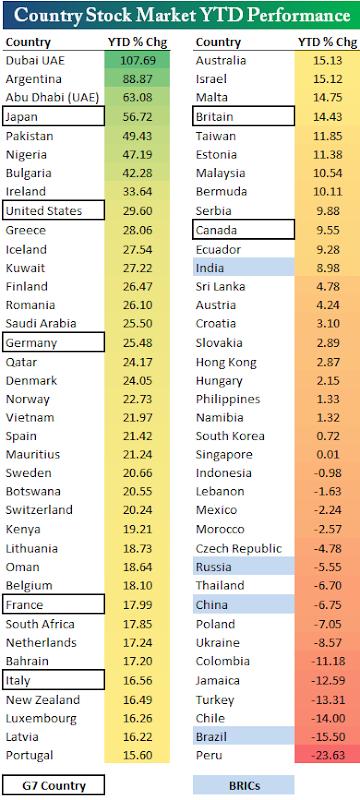 Сколько заработали региональные рынки в 2013 году