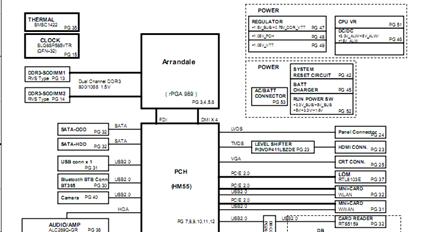 Dell Inspiron 1464 1564 1764, UM3M UM6B Free Download