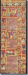 221px-Hindu_calendar_1871-72