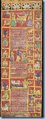 221px-Hindu_calendar_1871-72