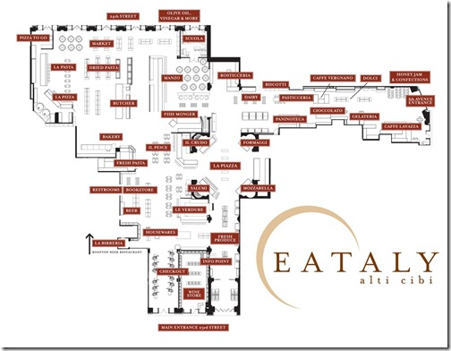eataly-floor-plan-map-nyc