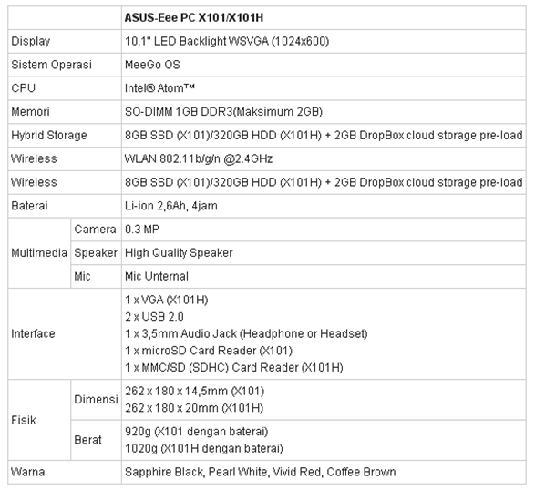 Spesifikasi ASUS Eee PC X101