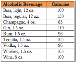 calories in drinks