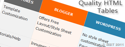 blogspot tables