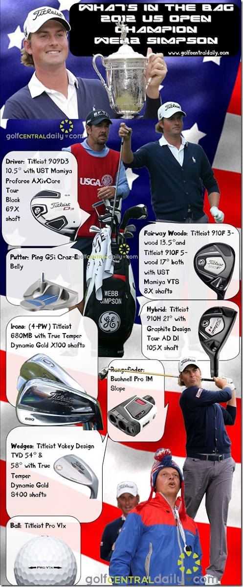 What's In The Bag 2012 Webb Simpson