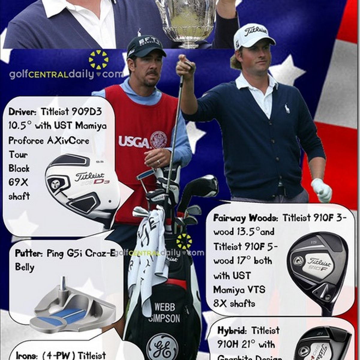 What's In The Bag Webb Simpson, 2012 US Open Champion