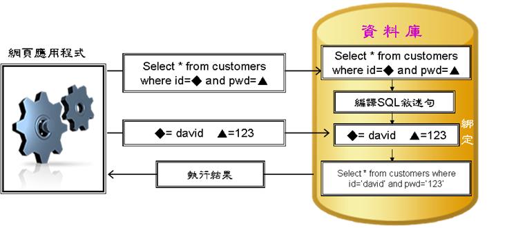 SQL_inj5