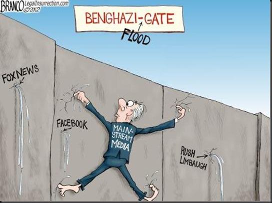 BenghaziGate