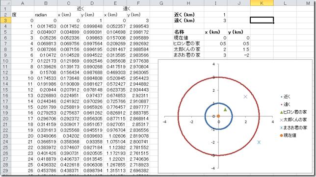 excel_graph_circle_min_max