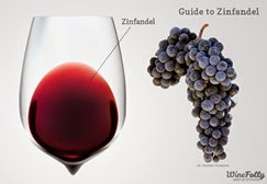 guide-to-zinfandel-wine