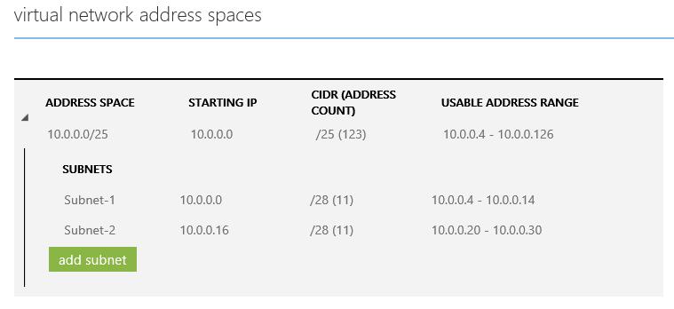 [manage_13_vnet_ip_addresses%255B3%255D.png]