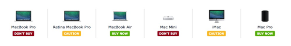 MacRumors dashboard of buy or don t buy