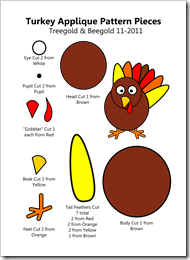 Turkey_Pattern Pieces