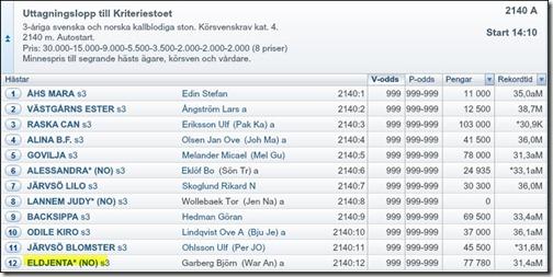 2012-startliste-6aug-jenta_01