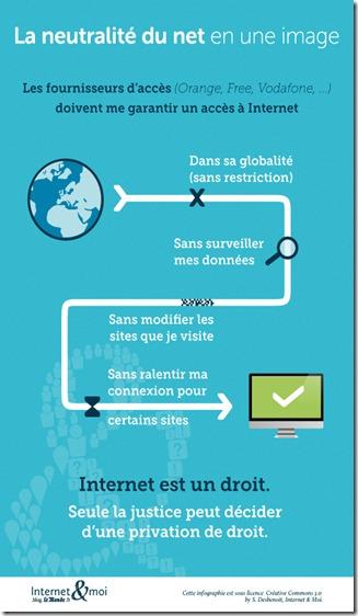 Neutralité du net