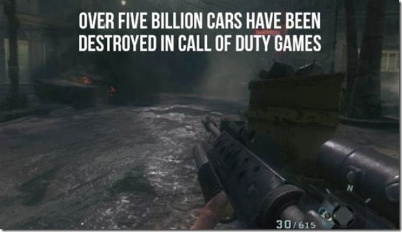 call-duty-facts-6