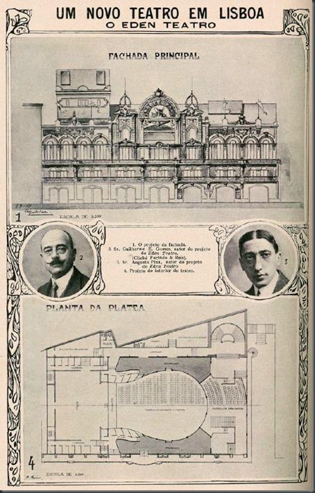 1913 Eden Teatro