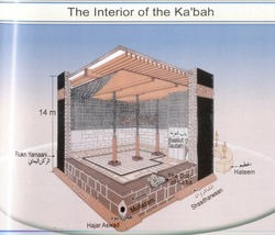 holy-kaaba-inside-view