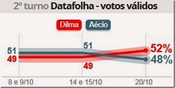300x150_datafolha_1