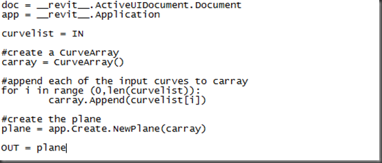 Plane By Curves Python