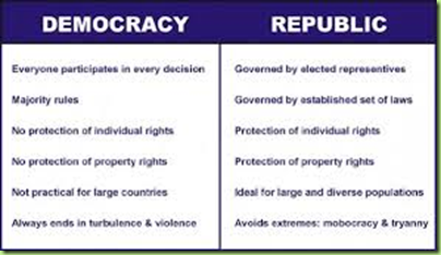 democracy v republic