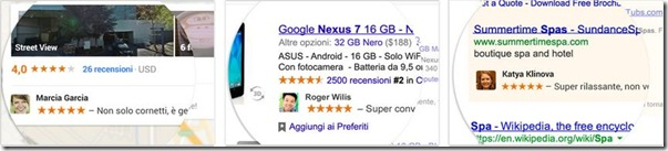 Google Consigli Condivisi