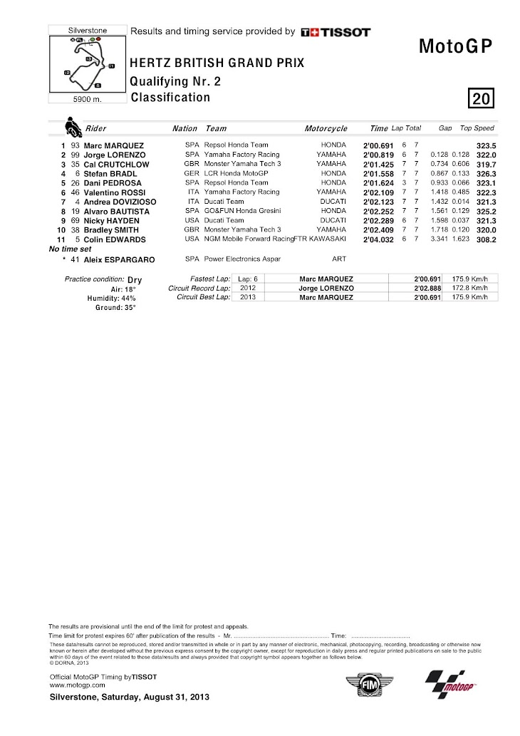 motogp-silver-qp2-classification.jpg