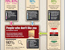 How to protect Your Online Reputation [Infographic]