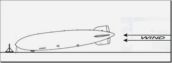 Downwind Takeoff - Diagram 2