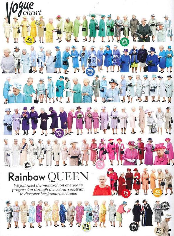 2012 rainbow queen