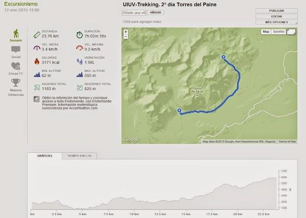 UIUV-Trekking-2DiaTorresdelpaine.JPG