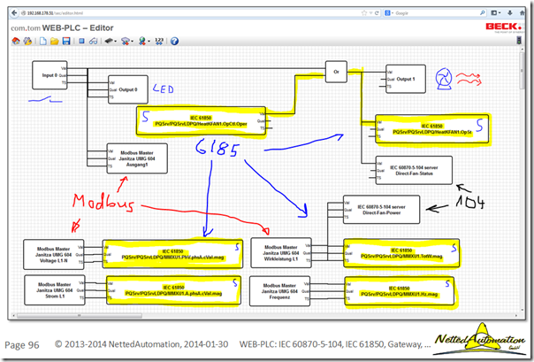 modbus mapping with New Work Proposal Iec 61850 Modbus on Modbus furthermore Ether  IP To PROFIBUS DP Slave Gateway moreover Dmc Siemens Summit 2011 Top Ten Programming Mistakes Slide Share 8588695 further Detail544005 en additionally Door Control Unit 2.