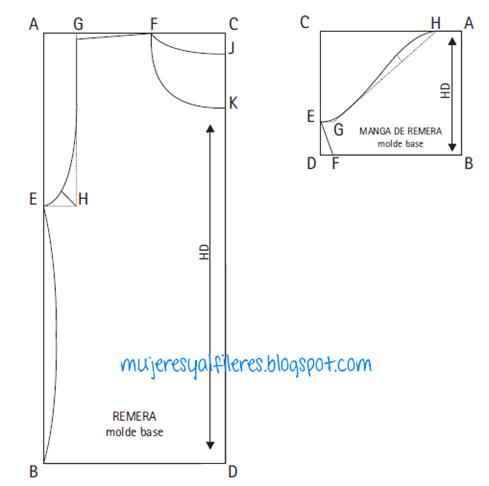 Mujeres y alfileres: Remera básica manga corta para tejido de punto