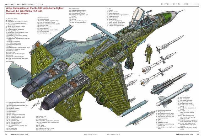 Russian Fighter Aircraft Sukhoi Su-33K [ Россия истребителя Су-33K ]