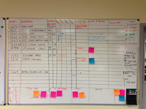 Real Example Board