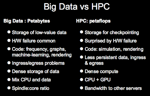 Big Data vs HPC