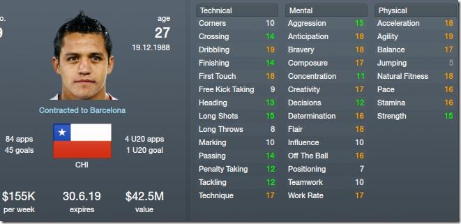 Alexis Sanchez in Football Manager 2012